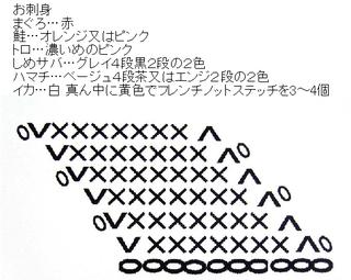 お寿司の刺身の編み図.png