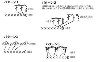 シュシュ編み図.png