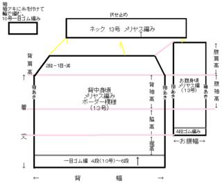 ベビーマシュマロセーター編み図.png