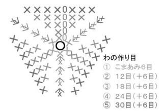 基本の三角5段.jpg