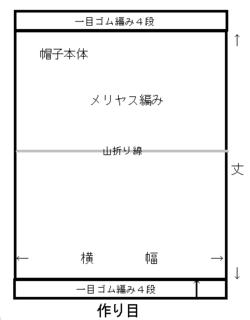 アニマル帽子編み図.png