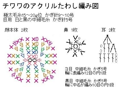 図 編み エコ たわし