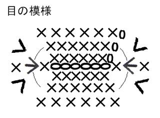 パンダ目編み図.png